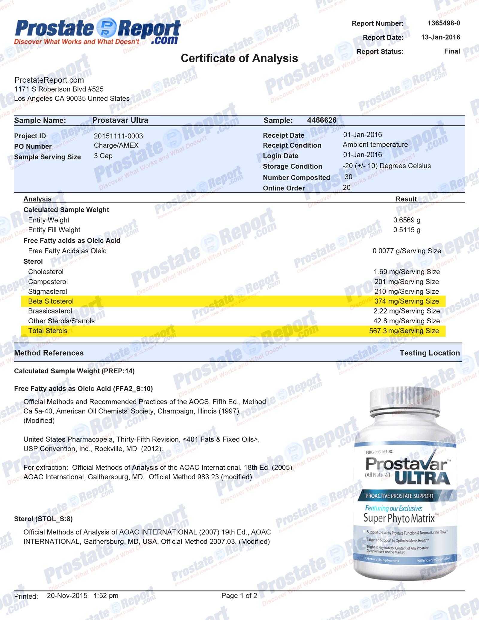 Prostavar Ultra lab report