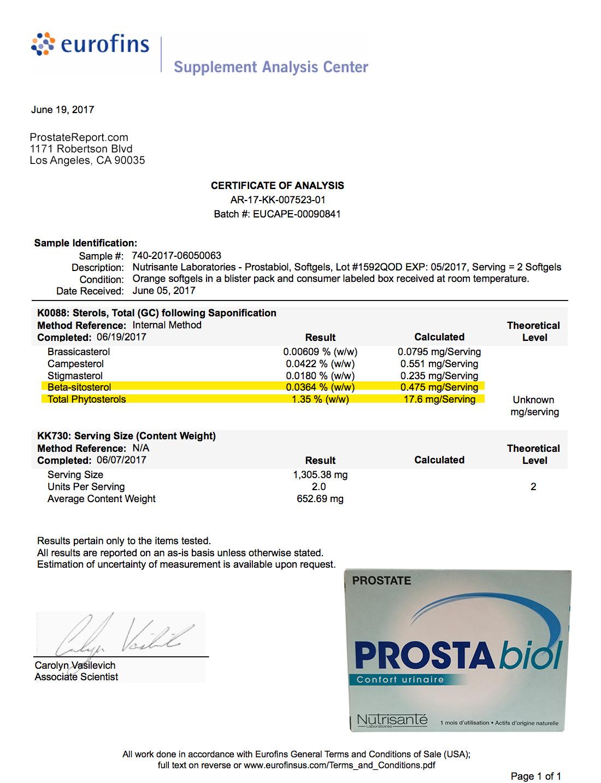 ProstaBiol lab report