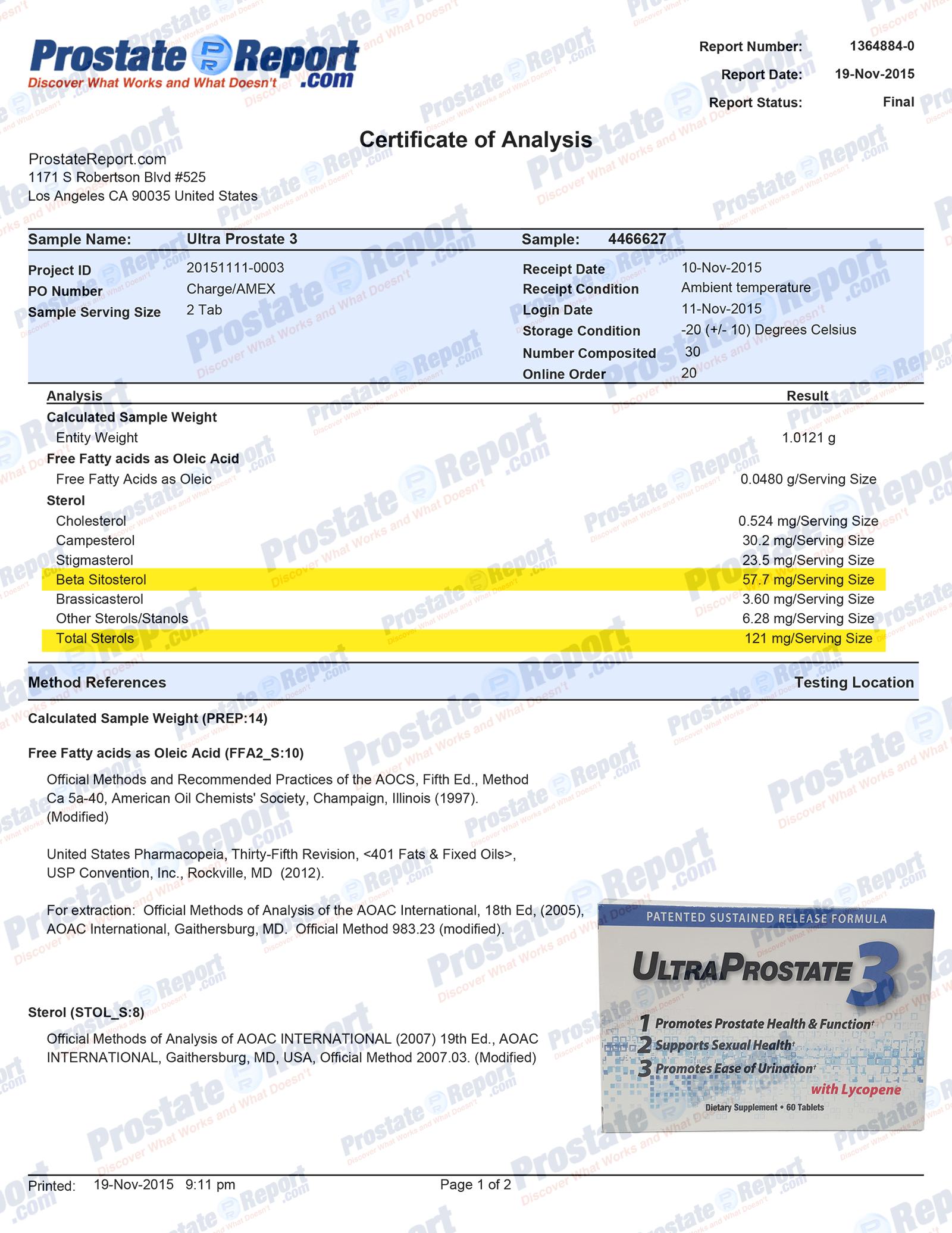 Prostalex Plus lab report